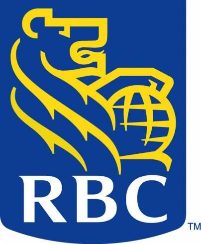 assurance voyage RBC