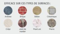 Exemple de surfaces poreuses